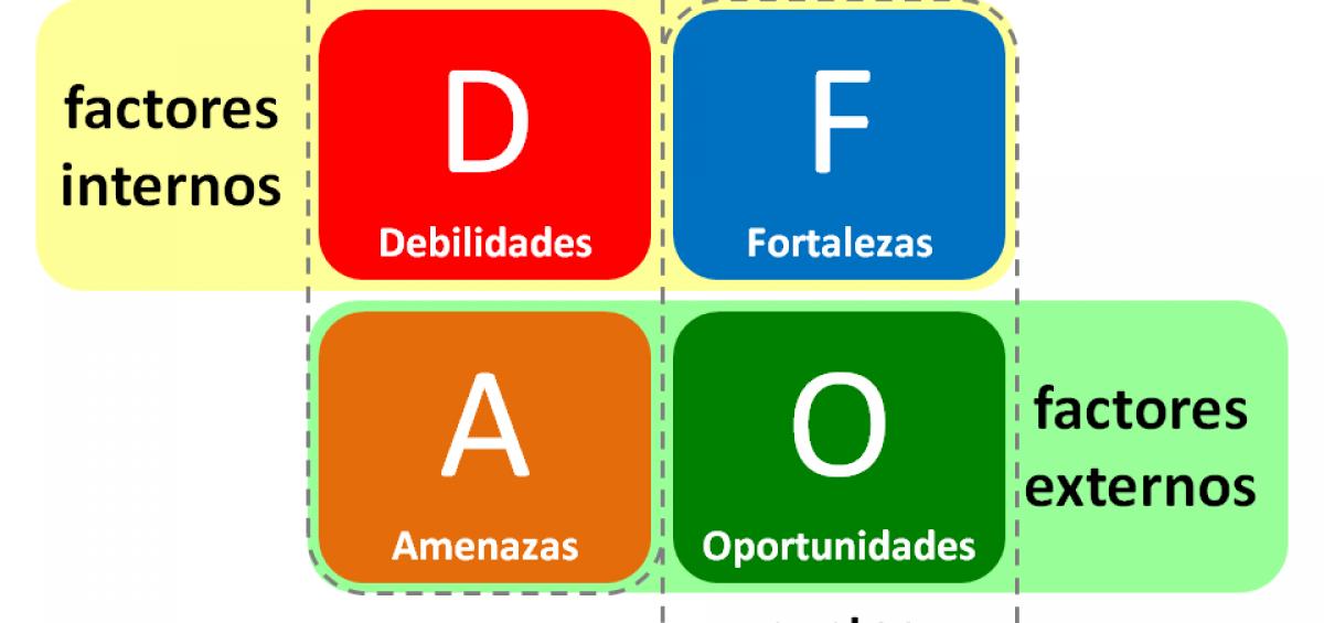 dafo-foda